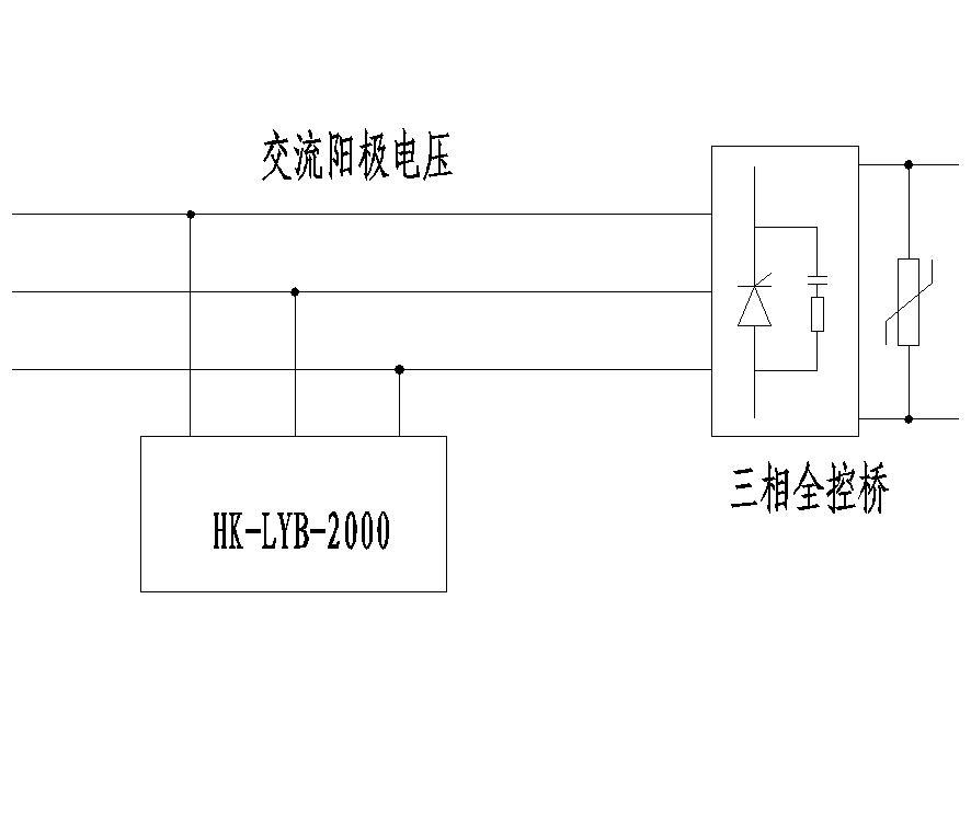 对于换相尖峰电压引起的励磁故障,由于过电压时间短(仅几微秒),能量不集中,一般对绝缘形成不了直接击穿,多为闪络放电,形成非金属击穿,事故后绝缘能恢复,故障点不易查找。对于可控硅微秒级上升前沿的尖峰电压来说,通过变压器高低压线圈的匝间杂散电容耦合也可产生感应过电压或反射波叠加过电压。在脉冲变压器的一侧是可控硅几千伏的高压电位,另一侧是十几伏的低压电子线路,稍有一点电位扰动,就会从高压侧传到低压侧,引起电子线路的紊乱。这种在高低压悬殊的连接点、隔离点产生的感应过电压也是非可控硅电源没有的,所以励磁故障多从脉冲